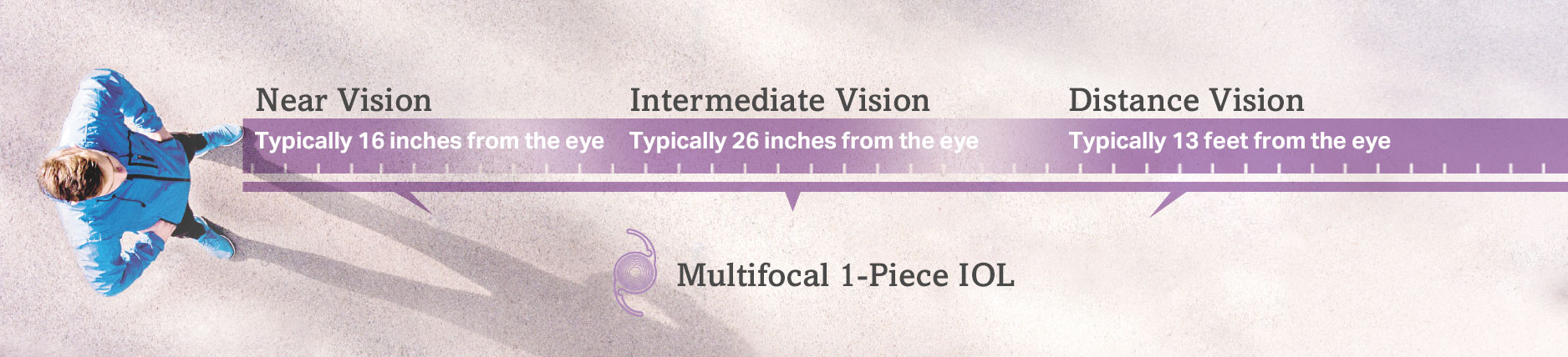 Man showing near, intermediate, and distance vision with Multifocal 1-Piece IOL
