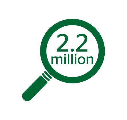 Magnifying glass icon representing 2.2 million people in New Zealanders with presbyopia