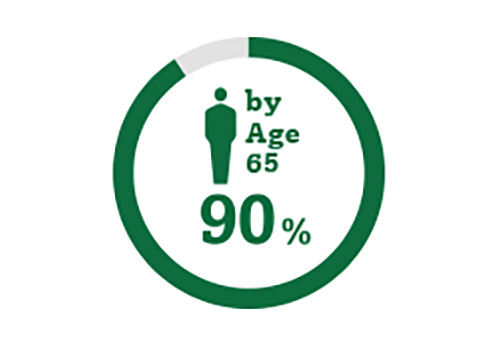 Circle icon representing 90% of people who will develop cataracts by age 65